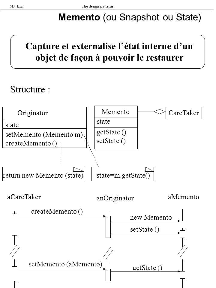 MJ. BlinThe design patterns Memento (ou Snapshot ou State) Capture et externalise létat interne dun objet de façon à pouvoir le restaurer Structure :