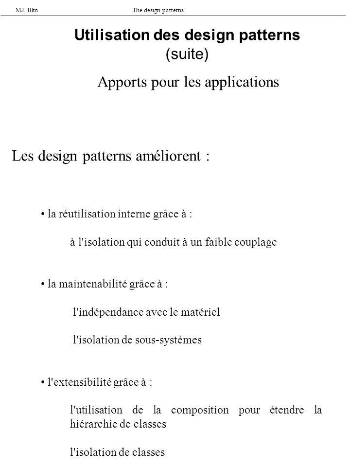 MJ. BlinThe design patterns Utilisation des design patterns (suite) Les design patterns améliorent : la réutilisation interne grâce à : à l'isolation