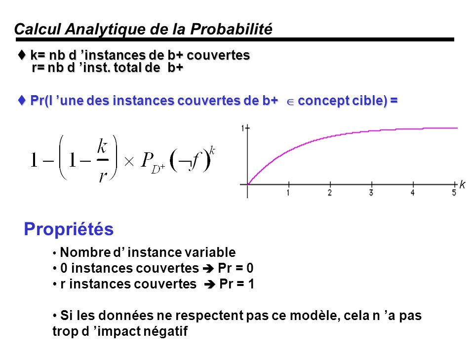 Calcul Analytique de la Probabilité k= nb d instances de b+ couvertes r= nb d inst. total de b+ k= nb d instances de b+ couvertes r= nb d inst. total
