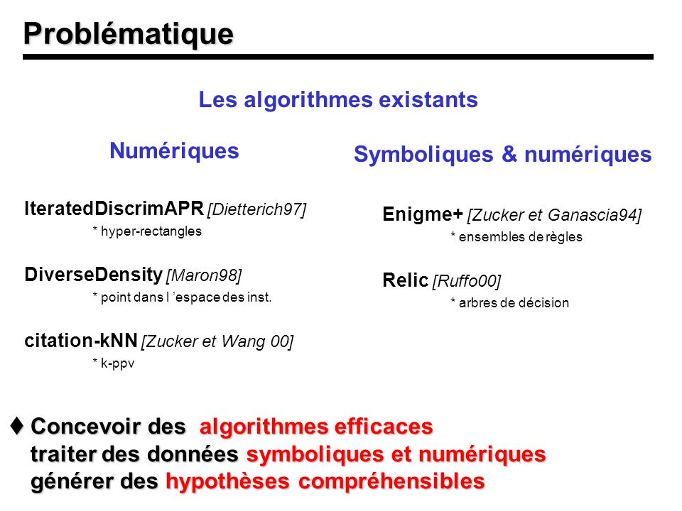 Important lorsque nb d instances >> nb d attributs Important lorsque nb d instances >> nb d attributs Remèdes en PLI lookahead Foil [Quinlan90], Tilde [Blockheel98] top-down / bottom-up Progol [Muggleton 95] relational clichés [Morin, Matwin 00] Accroissement de la complexité Remèdes en PLI lookahead Foil [Quinlan90], Tilde [Blockheel98] top-down / bottom-up Progol [Muggleton 95] relational clichés [Morin, Matwin 00] Accroissement de la complexité Prendre en compte le nombre d instances couvertes Prendre en compte le nombre d instances couvertes Chausses trappes: les littéraux indiscernables