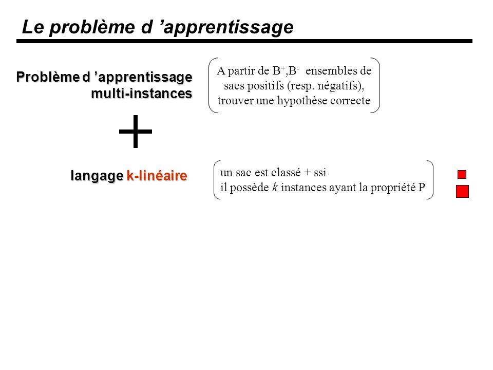 Le problème d apprentissage MI linéaire A partir de B +,B - ensembles de sacs positifs (resp.