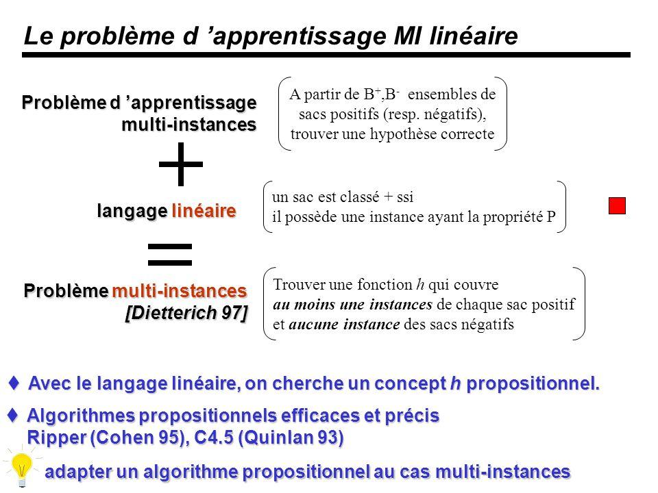 Perspectives Développement de modèles plus réalistes, pour obtenir de meilleurs heuristiques (éventuellement non linéaire) Développement de modèles plus réalistes, pour obtenir de meilleurs heuristiques (éventuellement non linéaire) Développement de techniques de sélection dinstances et d attributs lorsque le nombre d instances est grand, lors d une MI-propositionalisation par exemple Développement de techniques de sélection dinstances et d attributs lorsque le nombre d instances est grand, lors d une MI-propositionalisation par exemple Autres algorithmes : méthode bottom-up Autres algorithmes : méthode bottom-up Extension des techniques d estimation de densité et p-concepts au multi-instances Extension des techniques d estimation de densité et p-concepts au multi-instances Fiabilité et rapidité de RipperMI => Nombreuses applications, en particulier intégrées dans des robots mobiles Fiabilité et rapidité de RipperMI => Nombreuses applications, en particulier intégrées dans des robots mobiles