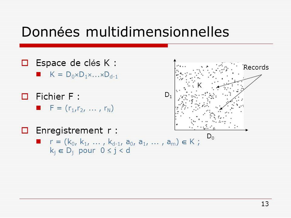 13 Donn é es multidimensionnelles Espace de cl é s K : K = D 0D 1...D d-1 Fichier F : F = (r 1,r 2,..., r N ) Enregistrement r : r = (k 0, k 1,..., k