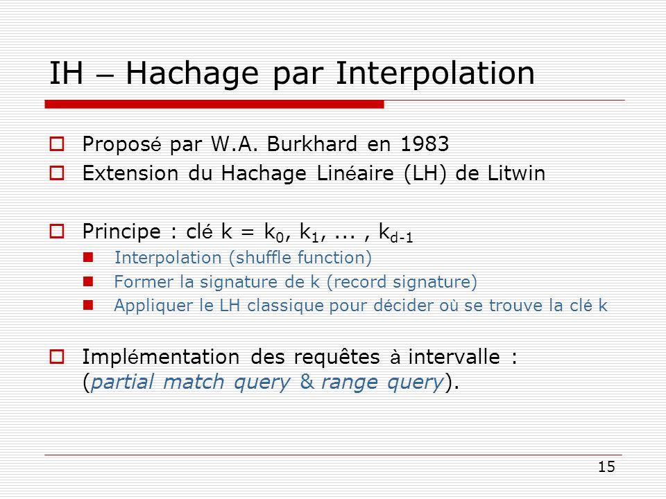 15 IH – Hachage par Interpolation Propos é par W.A. Burkhard en 1983 Extension du Hachage Lin é aire (LH) de Litwin Principe : cl é k = k 0, k 1,...,