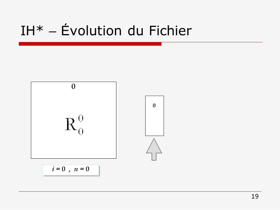 19 IH* – É volution du Fichier 0 i = 0, n = 0 0