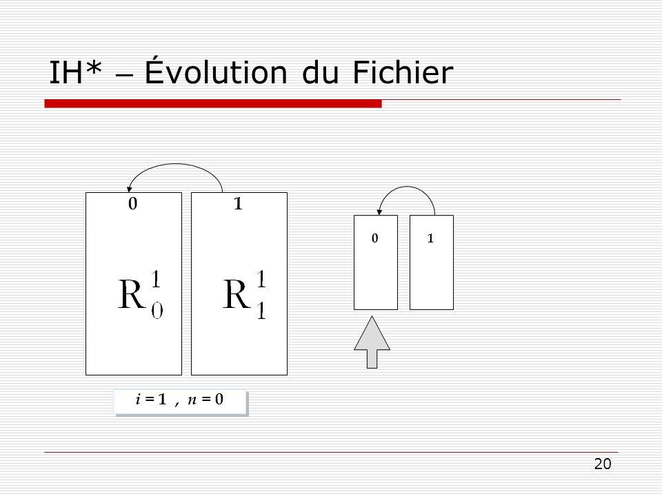 20 IH* – É volution du Fichier i = 1, n = 0 0 1 0 1