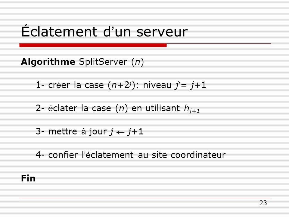 23 É clatement d un serveur Algorithme SplitServer (n) 1- cr é er la case (n+2 j ): niveau j = j+1 2- é clater la case (n) en utilisant h j+1 3- mettr