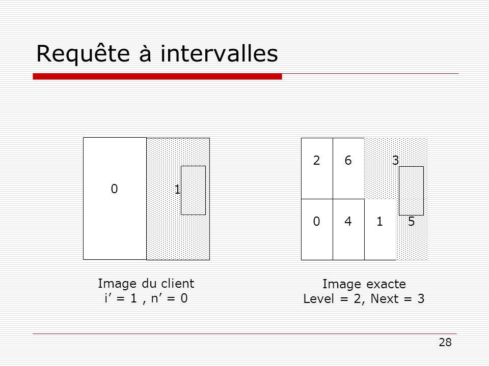 28 Requête à intervalles 1 0 Image du client i = 1, n = 0 1 Image exacte Level = 2, Next = 3 140 62 5 3 5 3