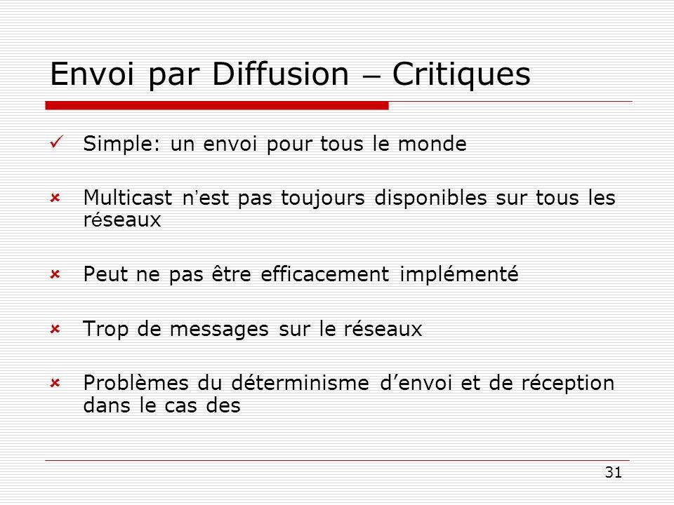31 Envoi par Diffusion – Critiques Simple: un envoi pour tous le monde Multicast n est pas toujours disponibles sur tous les r é seaux Peut ne pas êtr