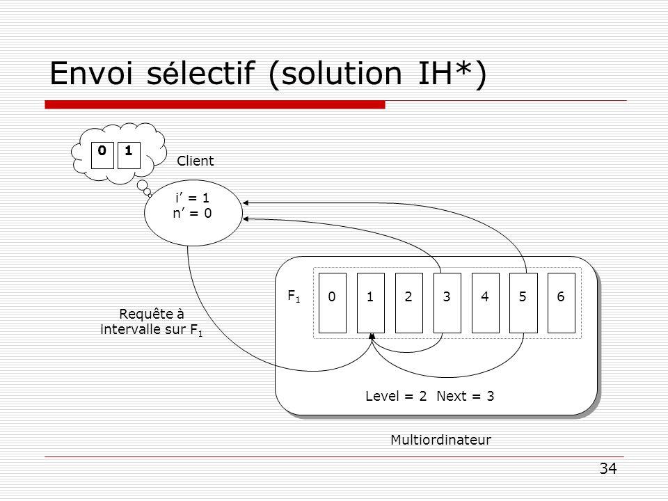 34 Envoi s é lectif (solution IH*) i = 1 n = 0 Client Multiordinateur Level = 2 Next = 3 F1F1 0123465 01 Requête à intervalle sur F 1