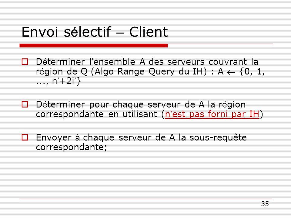 35 Envoi s é lectif – Client D é terminer l ensemble A des serveurs couvrant la r é gion de Q (Algo Range Query du IH) : A {0, 1,..., n +2i } D é term