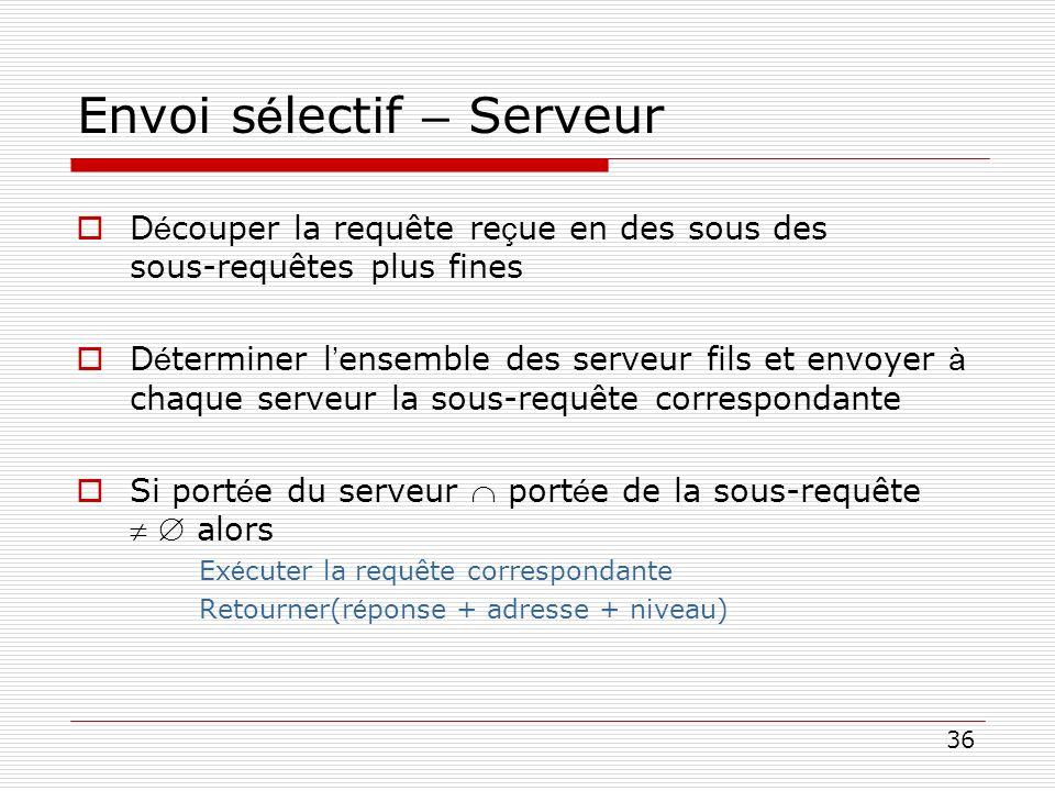 36 Envoi s é lectif – Serveur D é couper la requête re ç ue en des sous des sous-requêtes plus fines D é terminer l ensemble des serveur fils et envoy