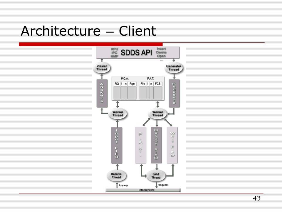 43 Architecture – Client