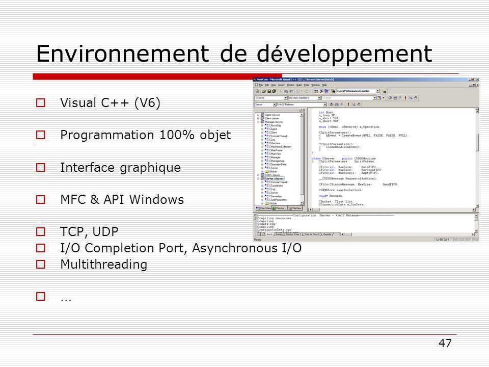 47 Visual C++ (V6) Programmation 100% objet Interface graphique MFC & API Windows TCP, UDP I/O Completion Port, Asynchronous I/O Multithreading … Envi