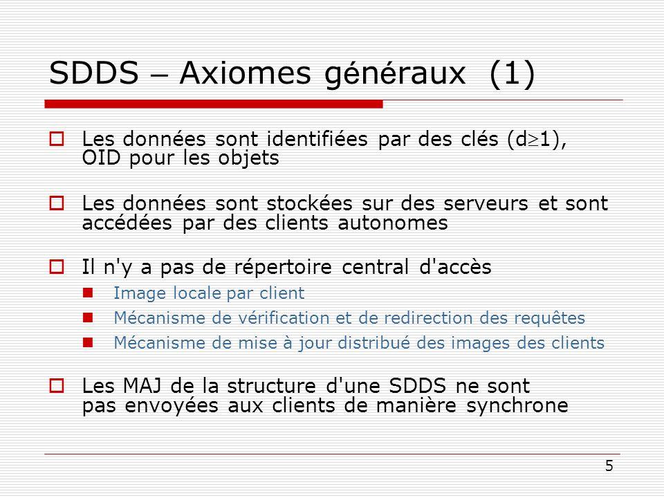 5 SDDS – Axiomes g é n é raux (1) Les données sont identifiées par des clés (d1), OID pour les objets Les données sont stockées sur des serveurs et so