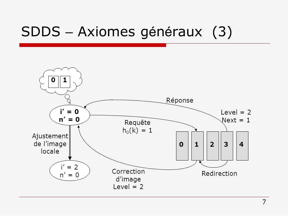 7 SDDS – Axiomes g é n é raux (3) i = 0 n = 0 01 0 1234 Level = 2 Next = 1 Correction dimage Level = 2 Requête h 0 (k) = 1 Réponse Redirection i = 2 n