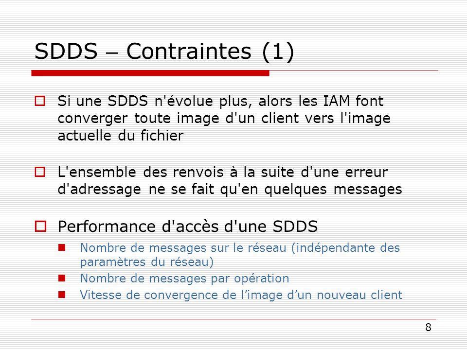 8 SDDS – Contraintes (1) Si une SDDS n'évolue plus, alors les IAM font converger toute image d'un client vers l'image actuelle du fichier L'ensemble d