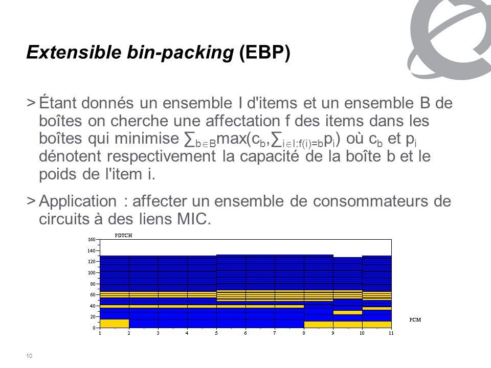 10 Extensible bin-packing (EBP) > Étant donnés un ensemble I d'items et un ensemble B de boîtes on cherche une affectation f des items dans les boîtes