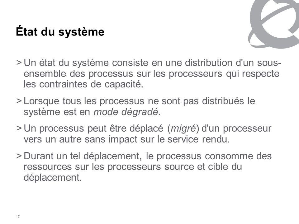 17 État du système >Un état du système consiste en une distribution d'un sous- ensemble des processus sur les processeurs qui respecte les contraintes