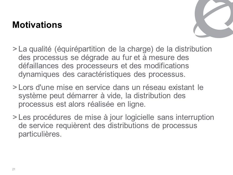 21 Motivations >La qualité (équirépartition de la charge) de la distribution des processus se dégrade au fur et à mesure des défaillances des processe
