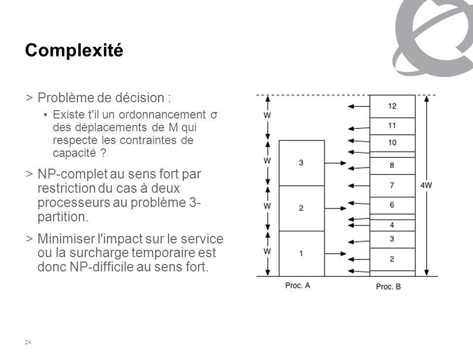 24 Complexité >Problème de décision : Existe t'il un ordonnancement σ des déplacements de M qui respecte les contraintes de capacité ? >NP-complet au