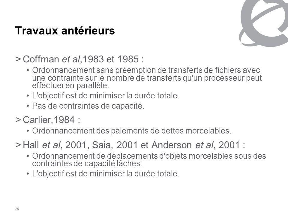 25 Travaux antérieurs >Coffman et al,1983 et 1985 : Ordonnancement sans préemption de transferts de fichiers avec une contrainte sur le nombre de tran