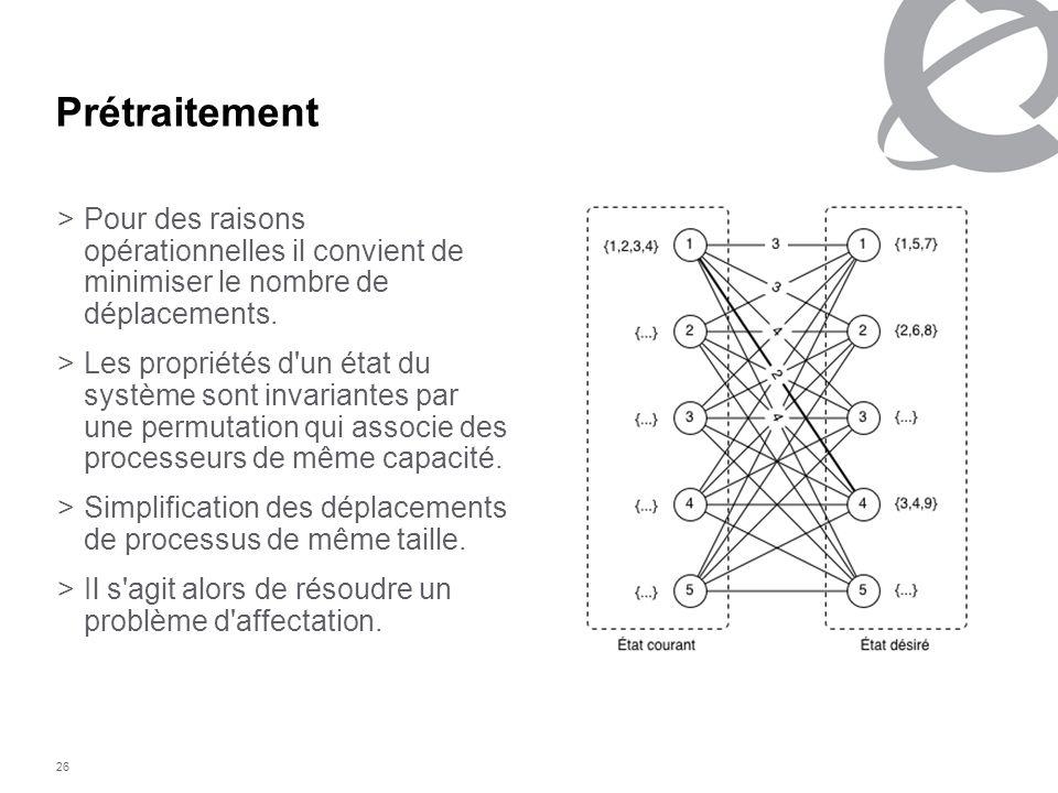 26 Prétraitement >Pour des raisons opérationnelles il convient de minimiser le nombre de déplacements. >Les propriétés d'un état du système sont invar