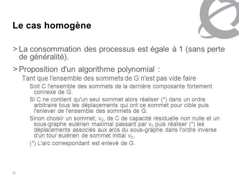 31 Le cas homogène >La consommation des processus est égale à 1 (sans perte de généralité). >Proposition d'un algorithme polynomial : Tant que l'ensem