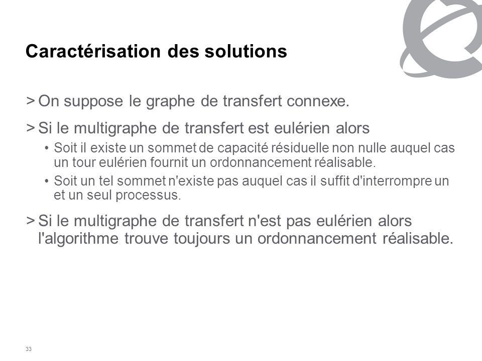 33 Caractérisation des solutions >On suppose le graphe de transfert connexe. >Si le multigraphe de transfert est eulérien alors Soit il existe un somm
