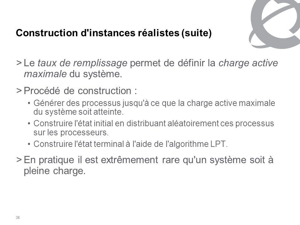35 Construction d'instances réalistes (suite) >Le taux de remplissage permet de définir la charge active maximale du système. >Procédé de construction