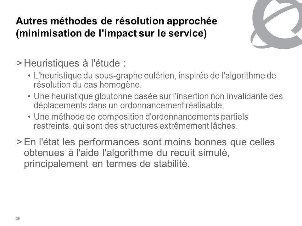 39 Autres méthodes de résolution approchée (minimisation de l'impact sur le service) >Heuristiques à l'étude : L'heuristique du sous-graphe eulérien,