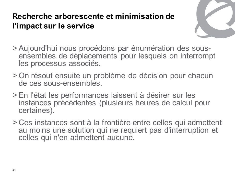 45 Recherche arborescente et minimisation de l'impact sur le service >Aujourd'hui nous procédons par énumération des sous- ensembles de déplacements p