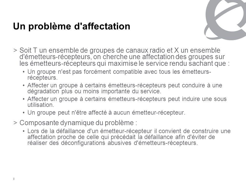 8 Un problème d'affectation >Soit T un ensemble de groupes de canaux radio et X un ensemble d'émetteurs-récepteurs, on cherche une affectation des gro