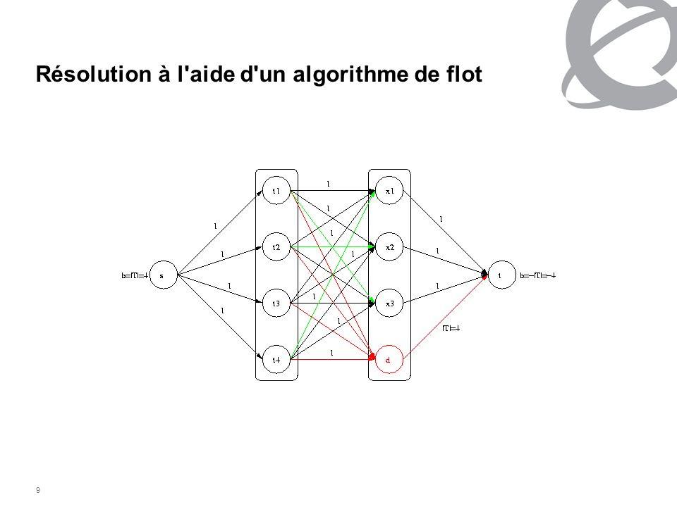 9 Résolution à l'aide d'un algorithme de flot