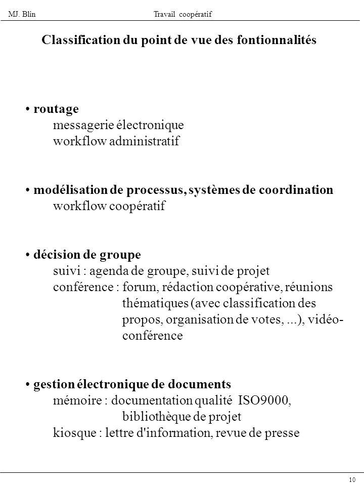 MJ. BlinTravail coopératif 10 routage messagerie électronique workflow administratif modélisation de processus, systèmes de coordination workflow coop