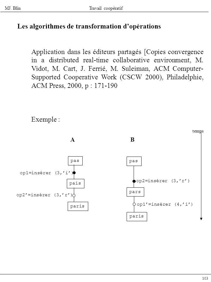 MJ. BlinTravail coopératif 103 Les algorithmes de transformation dopérations Application dans les éditeurs partagés [Copies convergence in a distribut
