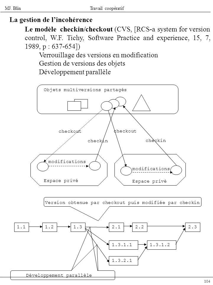 MJ. BlinTravail coopératif 104 La gestion de lincohérence Le modèle checkin/checkout (CVS, [RCS-a system for version control, W.F. Tichy, Software Pra