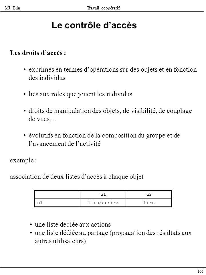 MJ. BlinTravail coopératif 106 Le contrôle daccès Les droits daccès : exprimés en termes dopérations sur des objets et en fonction des individus liés