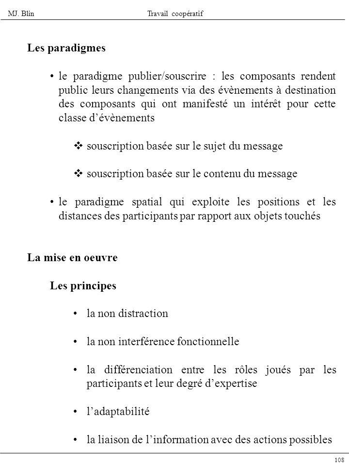 MJ. BlinTravail coopératif 108 Les paradigmes le paradigme publier/souscrire : les composants rendent public leurs changements via des évènements à de
