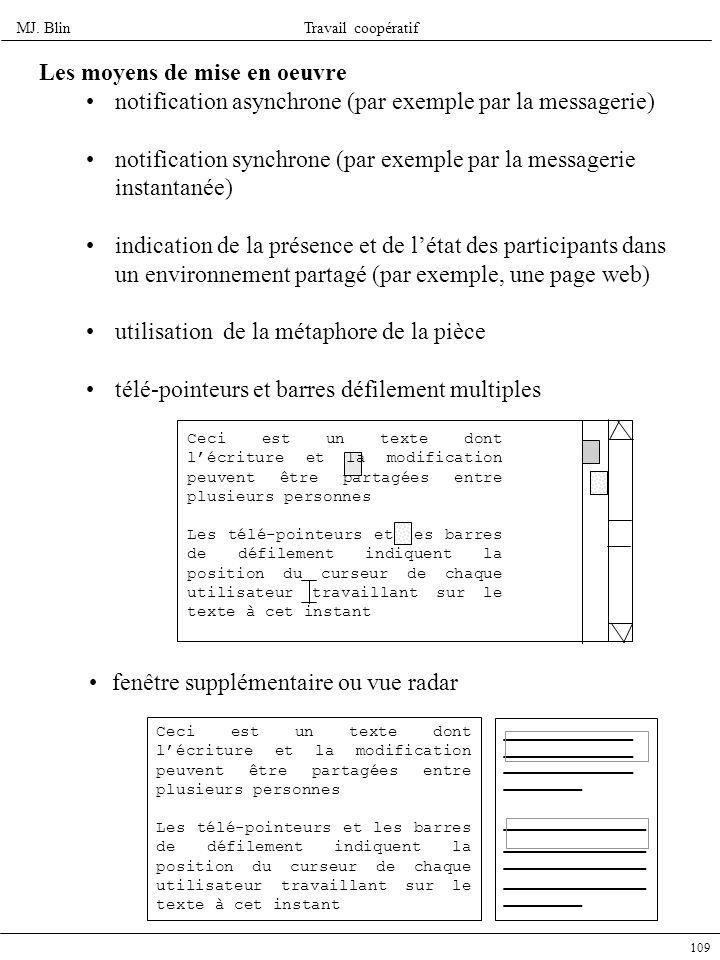 MJ. BlinTravail coopératif 109 Les moyens de mise en oeuvre notification asynchrone (par exemple par la messagerie) notification synchrone (par exempl