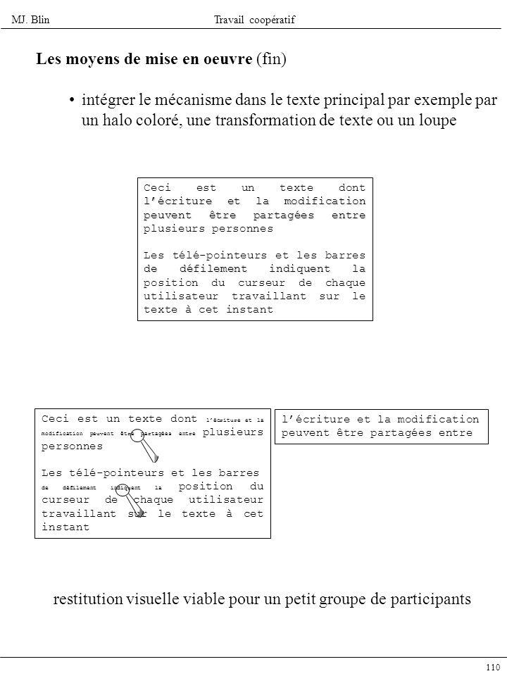 MJ. BlinTravail coopératif 110 Les moyens de mise en oeuvre (fin) intégrer le mécanisme dans le texte principal par exemple par un halo coloré, une tr