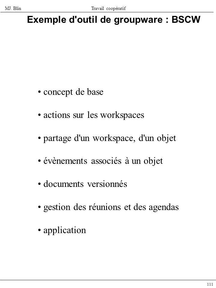 MJ. BlinTravail coopératif 111 Exemple d'outil de groupware : BSCW concept de base actions sur les workspaces partage d'un workspace, d'un objet évène