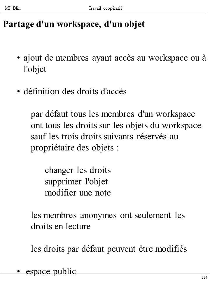 MJ. BlinTravail coopératif 114 Partage d'un workspace, d'un objet ajout de membres ayant accès au workspace ou à l'objet définition des droits d'accès