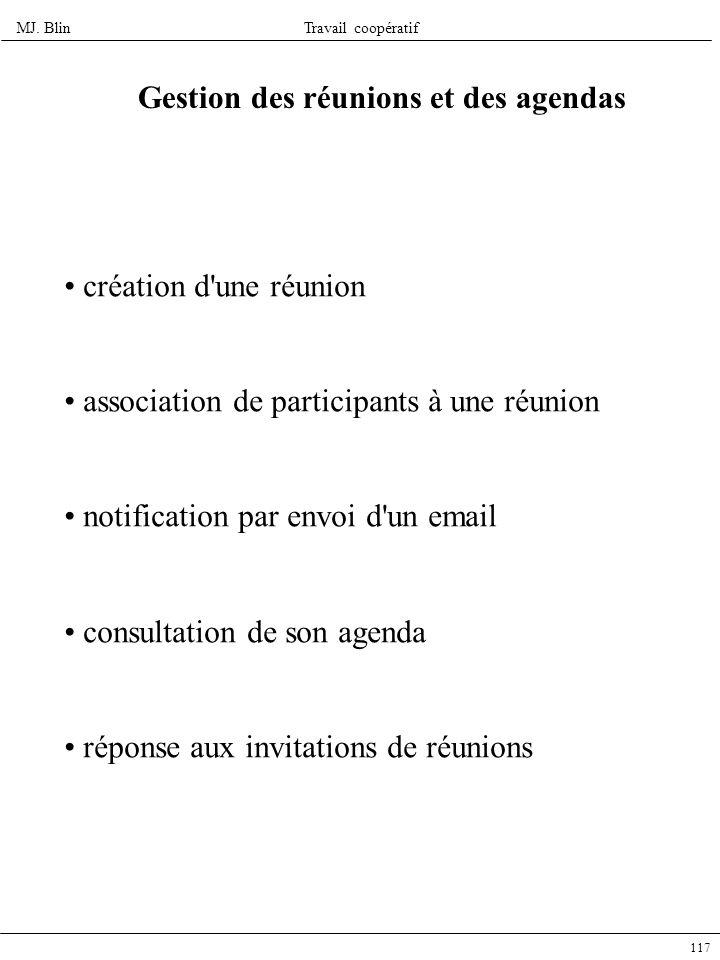 MJ. BlinTravail coopératif 117 Gestion des réunions et des agendas création d'une réunion association de participants à une réunion notification par e