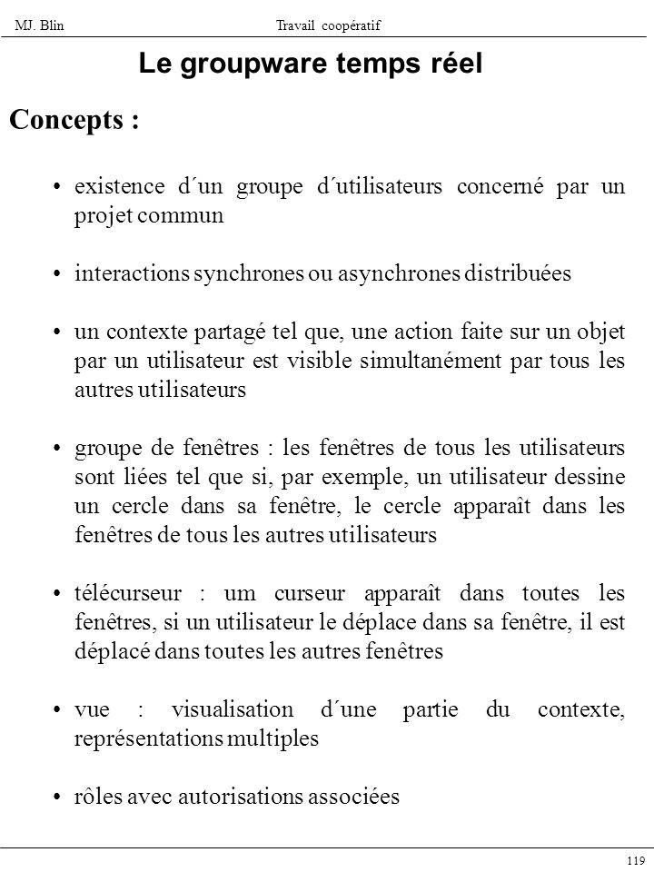 MJ. BlinTravail coopératif 119 Le groupware temps réel Concepts : existence d´un groupe d´utilisateurs concerné par un projet commun interactions sync