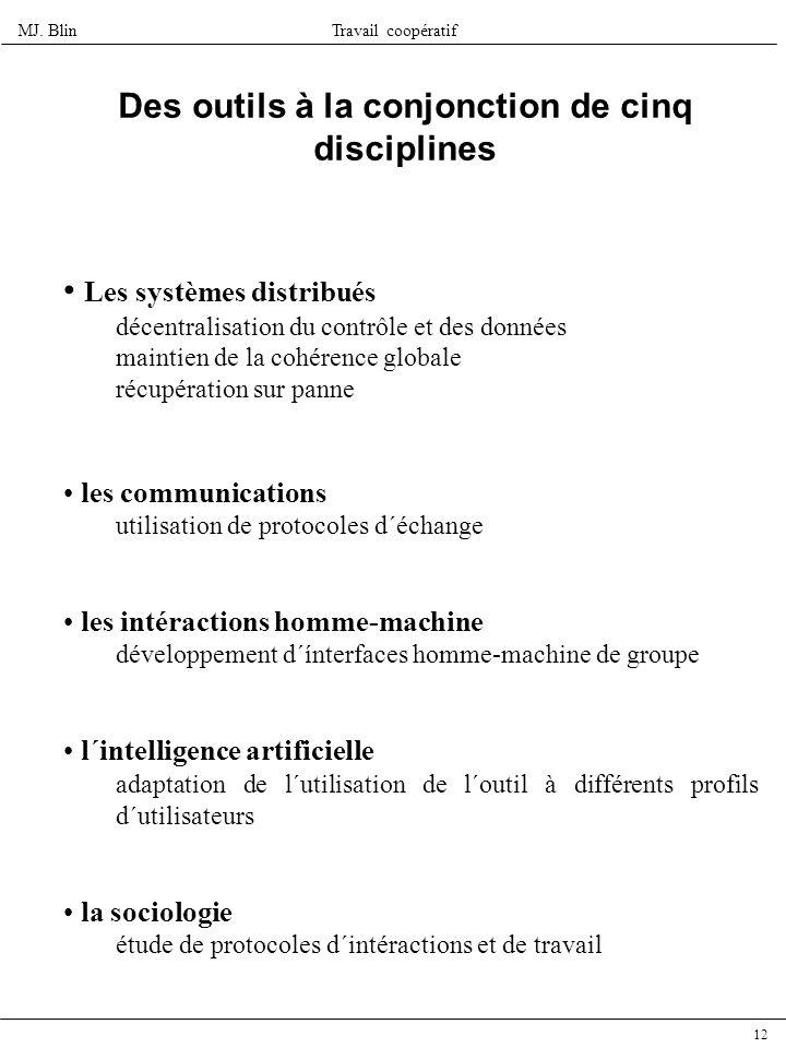 MJ. BlinTravail coopératif 12 Des outils à la conjonction de cinq disciplines Les systèmes distribués décentralisation du contrôle et des données main