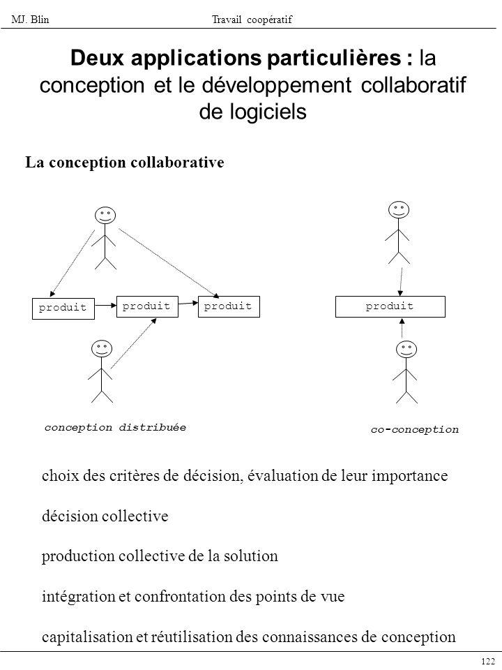 MJ. BlinTravail coopératif 122 Deux applications particulières : la conception et le développement collaboratif de logiciels La conception collaborati