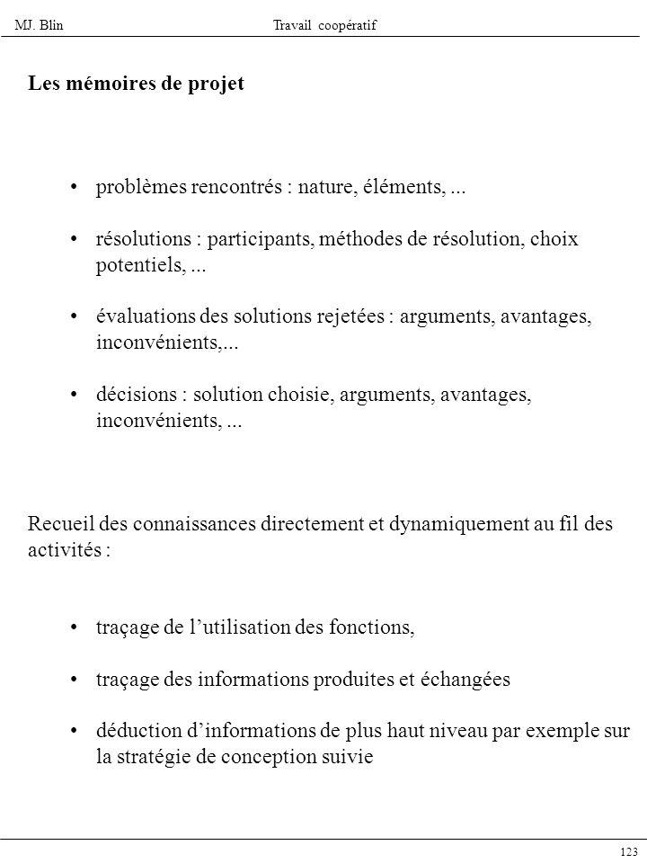 MJ. BlinTravail coopératif 123 Les mémoires de projet problèmes rencontrés : nature, éléments,... résolutions : participants, méthodes de résolution,