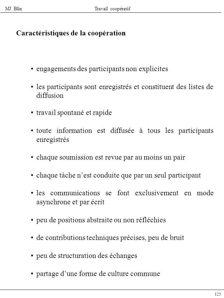 MJ. BlinTravail coopératif 125 Caractéristiques de la coopération engagements des participants non explicites les participants sont enregistrés et con