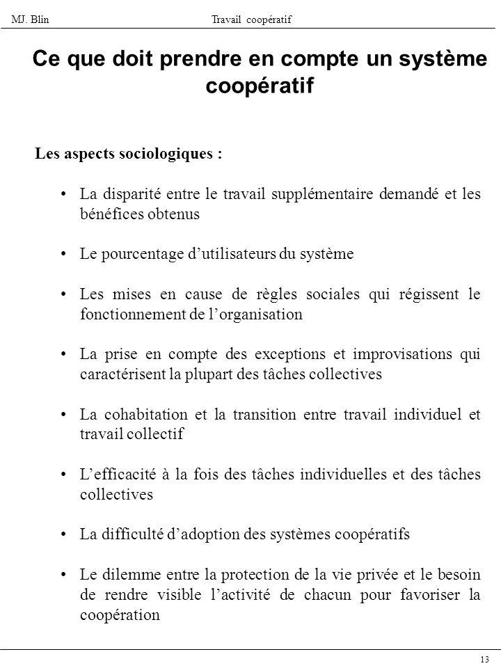 MJ. BlinTravail coopératif 13 Ce que doit prendre en compte un système coopératif Les aspects sociologiques : La disparité entre le travail supplément